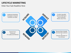 Lifecycle Marketing PPT slide 1
