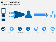 Lifecycle Marketing PPT slide 11