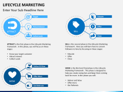 Lifecycle Marketing PPT slide 14