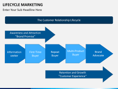 Lifecycle Marketing PPT slide 17