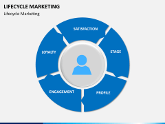 Lifecycle Marketing PPT slide 18