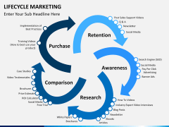 Lifecycle Marketing PPT slide 2