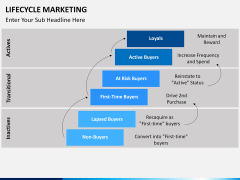 Lifecycle Marketing PPT slide 20