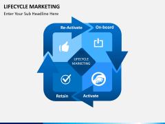 Lifecycle Marketing PPT slide 3