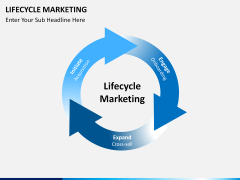 Lifecycle Marketing PPT slide 4