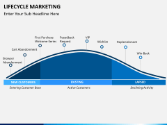 Lifecycle Marketing PPT slide 5