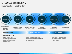 Lifecycle Marketing PPT slide 6
