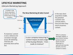 Lifecycle Marketing PPT slide 9