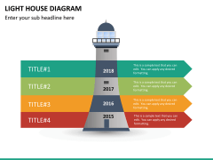 Light house PPT slide 7