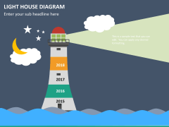 Light house PPT slide 8