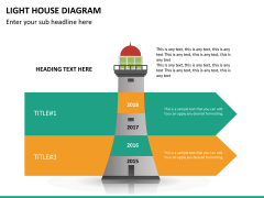 Light house PPT slide 10