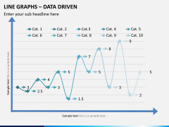 Line graphs PPT slide 3
