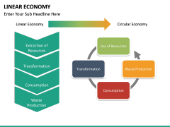 Linear Economy PPT slide 18