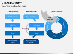 Linear Economy PPT slide 10