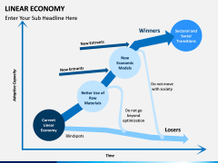Linear Economy PPT slide 4