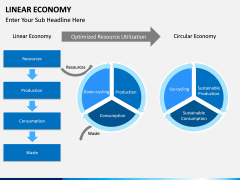 Linear Economy PPT slide 5