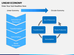 Linear Economy PPT slide 7