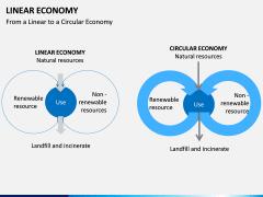 Linear Economy PPT slide 9