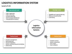 Logistics Information PPT slide 17