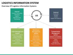 Logistics Information PPT slide 18