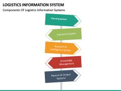 Logistics Information PPT slide 19