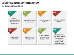 Logistics Information PPT slide 20