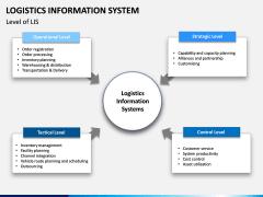 Logistics Information PPT slide 4