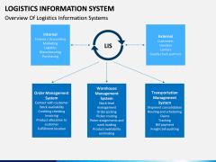 Logistics Information PPT slide 5