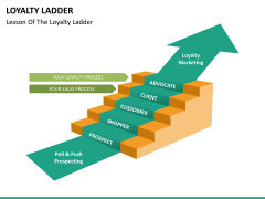 Loyalty ladder PPT slide 8