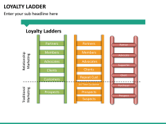 Loyalty ladder PPT slide 9
