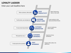 Loyalty ladder PPT slide 1