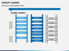 Loyalty ladder PPT slide 4
