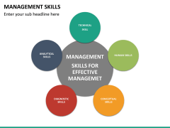 Management skills PPT slide 23