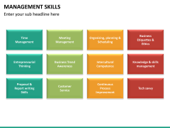 Management skills PPT slide 24