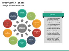 Management skills PPT slide 15
