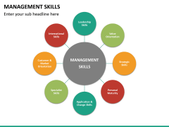 Management skills PPT slide 20