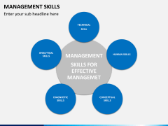 Management skills PPT slide 11