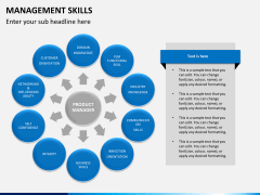 Management skills PPT slide 3