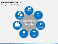 Management skills PPT slide 4