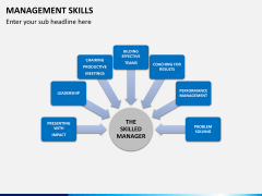 Management skills PPT slide 9