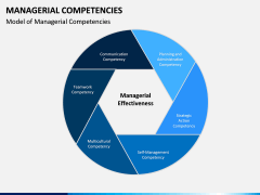 Managerial Competencies PPT slide 1