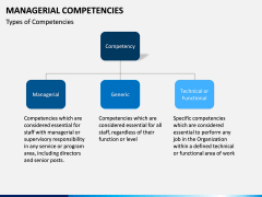 Managerial Competencies PPT slide 2