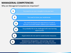 Managerial Competencies PPT slide 4