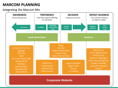 Marcom planning PPT slide 12