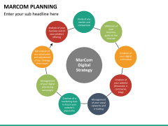 Marcom planning PPT slide 13