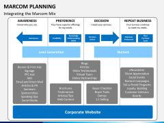Marcom planning PPT slide 2