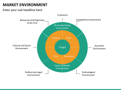 Market environment PPT slide 36