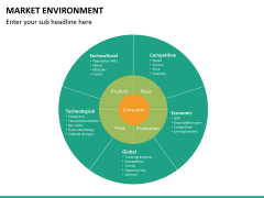 Market environment PPT slide 37