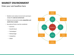 Market environment PPT slide 46