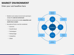 Market environment PPT slide 21